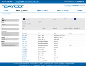 Dayco predstavuje nové webové stránky a globálny katalóg pre Aftermarket