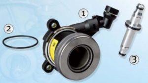 Dôležité pokyny pre správnu montáž centrálneho vypínacieho mechanizmu (CSC) 510007310