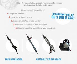 Primauto group: repasácia servozariadenia a servočerpadiel