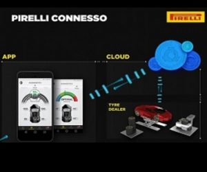 Pirelli Connesso – prepojená pneumatika