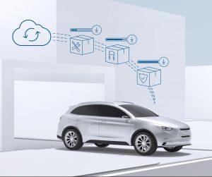 Bosch s aktualizáciami over-the-air bezpečne aktualizuje automobily
