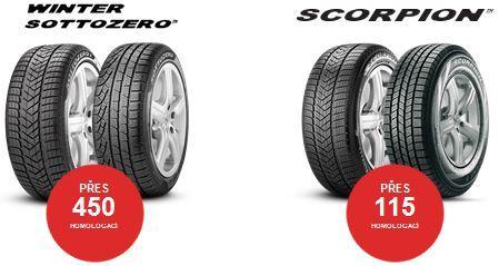Portfólio zimných pneumatík Pirelli