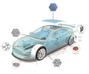 Ako nové technológie 3M uľaví životnému prostrediu?