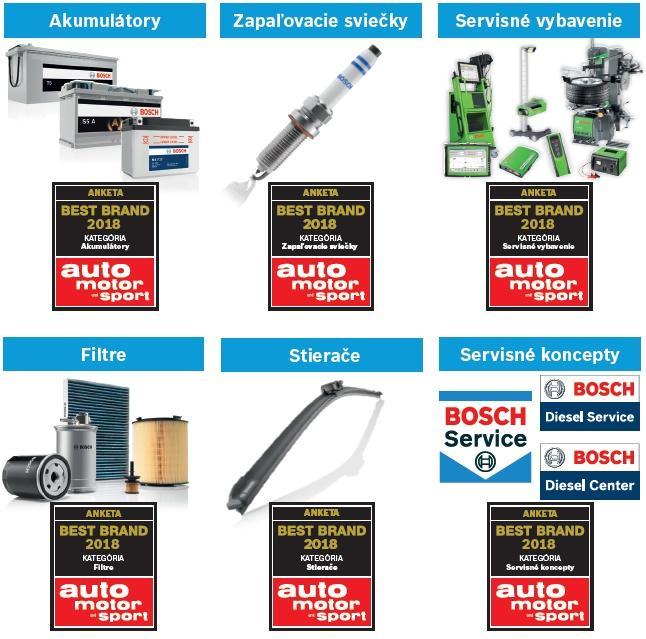Best Brand 2018 - Bosch