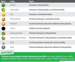 TROST: Nové zobrazovanie dostupnosti tovaru na www.repdoc.sk