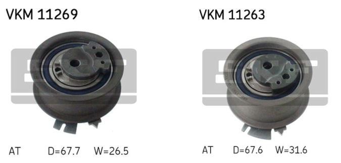 Technická informace SKF: Doporučená montáž napínáků VKM 11269 a VKM 11263