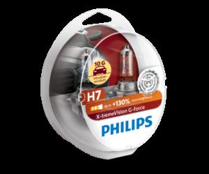 Novinky spoločnosti Philips na veľtrhu Automechanika 2018