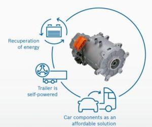 Bosch predstavuje elektromobilitu pre návesy
