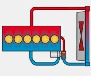 Elektrické vodné pumpy