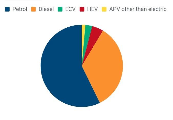 ACEA graf paliva v roce 2018