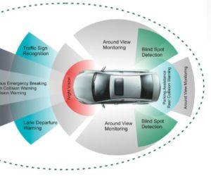 Inter Cars novo ponúka kalibráciu kamier a radarov ADAS
