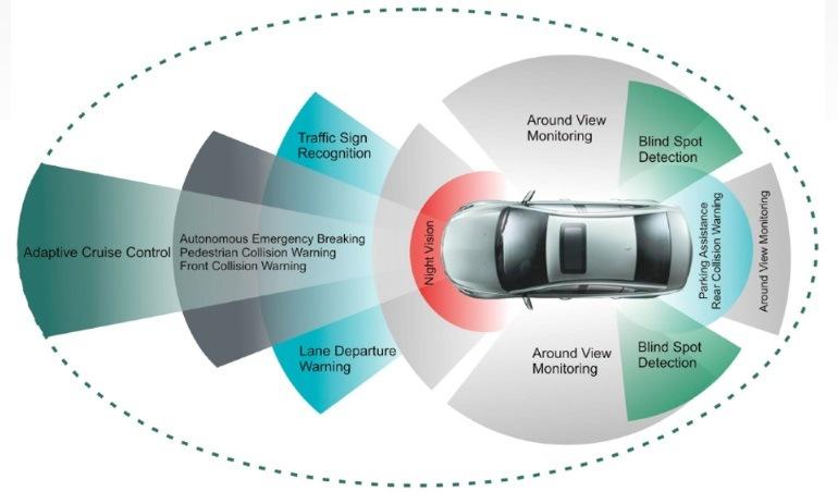 Inter Cars novo ponúka kalibráciu kamier a radarov