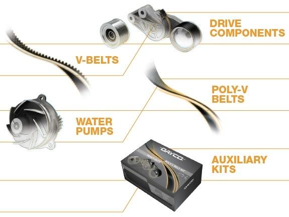 Nabídka produktů Dayco pro Heavy Duty