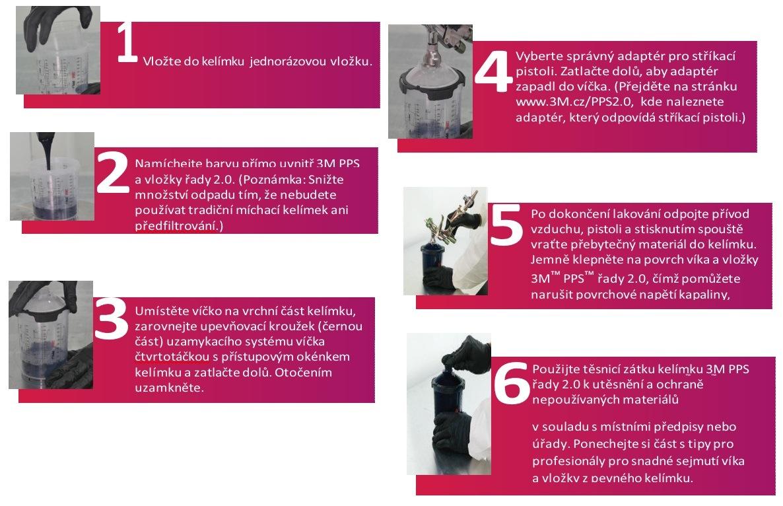 Nový 3M™ PPS™ systém na prípravu a aplikáciu farieb radu 2.0
