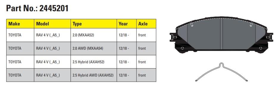 Nové brzdové doštičkyTextar pro Toyota TAV 4