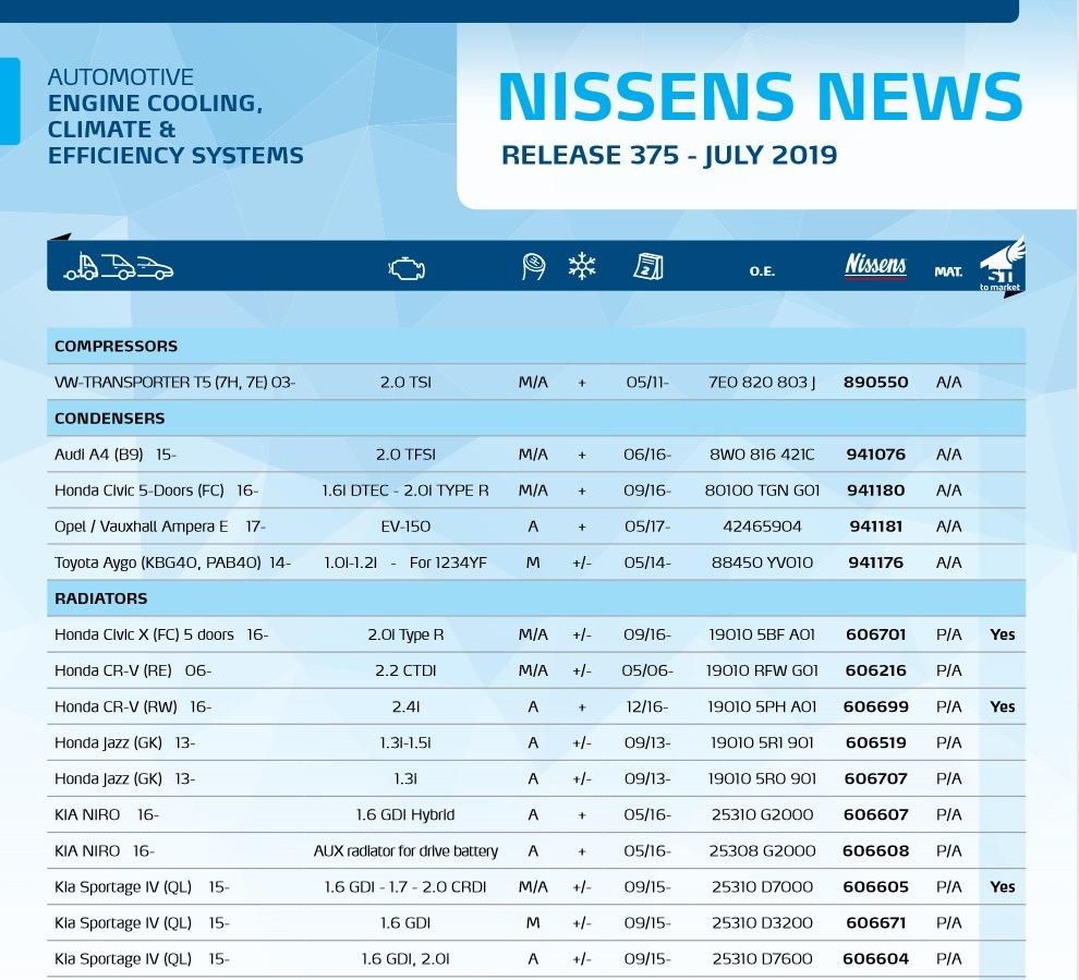 Nové produkty Nissens v júli 2019
