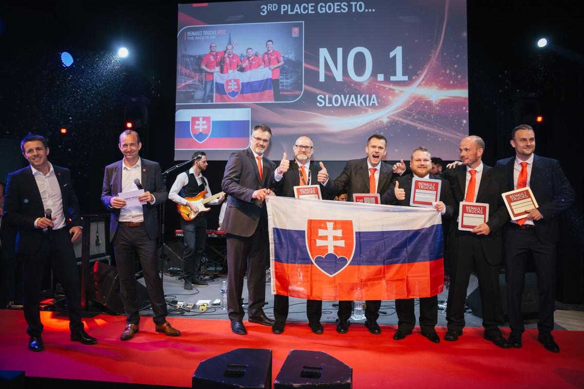RTEC 2019: Slovenská republika je tretí