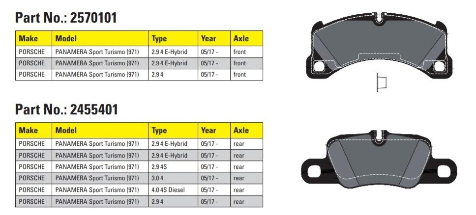 Brzdové doštičky Textar sú k dispozícii pre Porsche Panamera