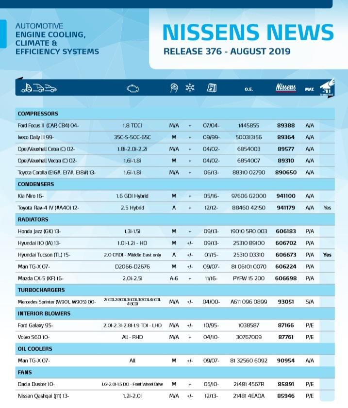 Nové produkty Nissens v auguste 2019