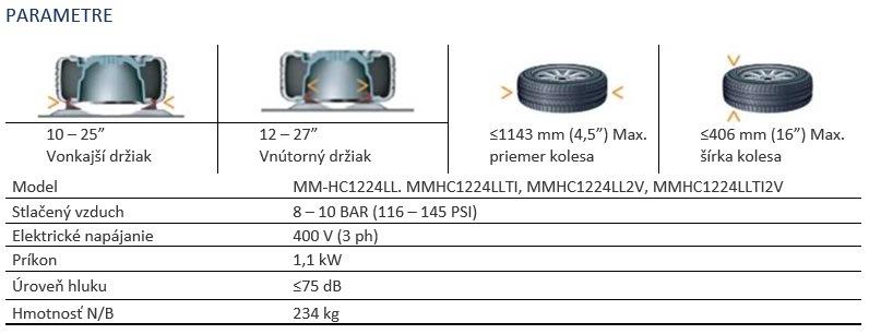 Parametre vyzúvačky MM-HC1224LL2V