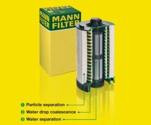 Nové palivové filtry od MANN+HUMMEL chrání dieselové vstřikovací systémy užitkových vozidel před vodou a nečistotami