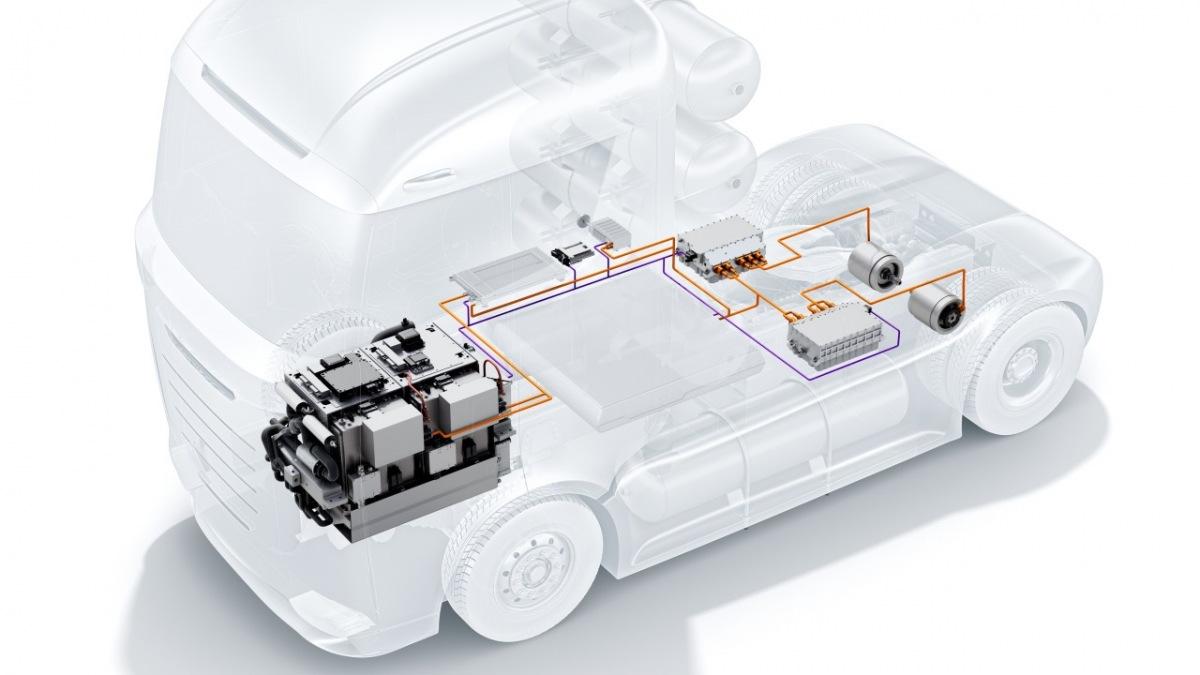 Palivové články Bosch