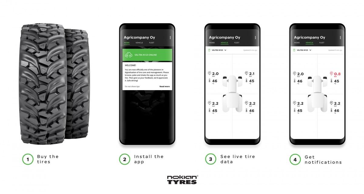 Nokian Tyres Intuitu aplikace