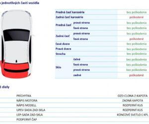 Online overenie údajov o ojazdených vozidlách cez RPZV