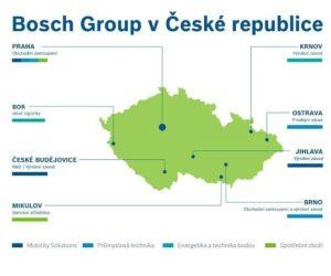 Výroční obchodní výsledky firmy Bosch za rok 2020