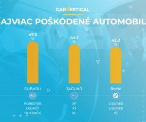 Odhalenie najviac a najmenej poškodených vozidiel v Európe