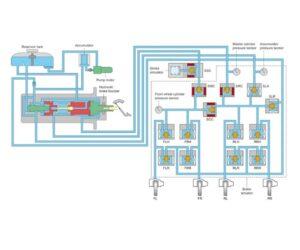 Brzdový systém vo vozidle Toyota Prius 3. generácie